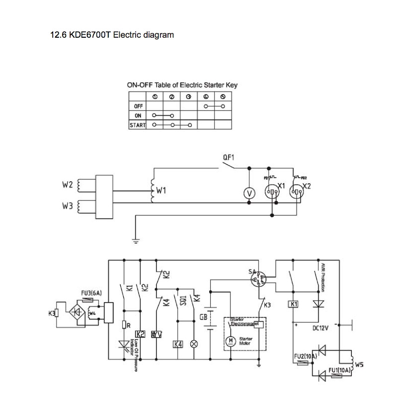 Kipor kde6700t auto start automatic generator control modules operation of the module is via 2 position maintained switch or latching push button marked as rst switch on wiring diagram mounted on a wall or any other asfbconference2016 Gallery