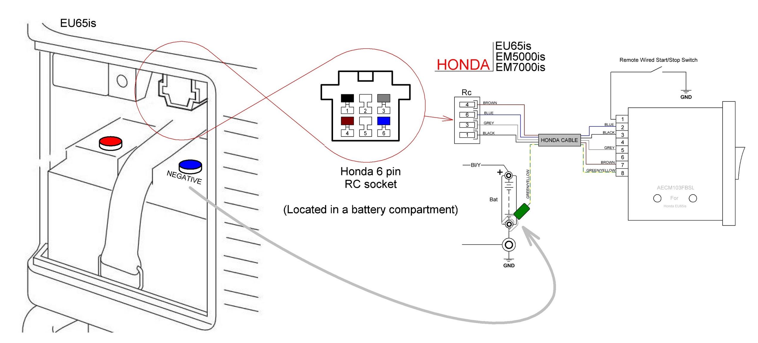 HONDA EU65is Auto Start - Automatic Generator Control Modules