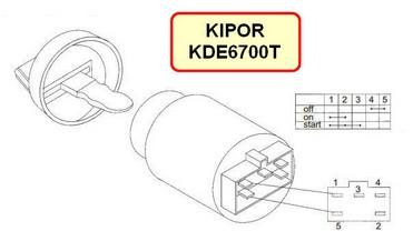 Kipor kde6700t manual