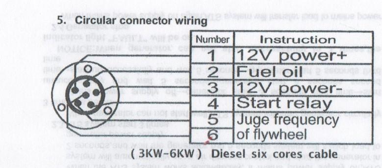 Warrior LDG ATS Plug Automatic Generator Control Modules - Wiring diagram panel ats